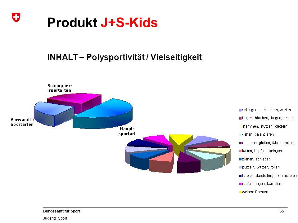 Produkt J+S-Kids INHALT – Polysportivität / Vielseitigkeit