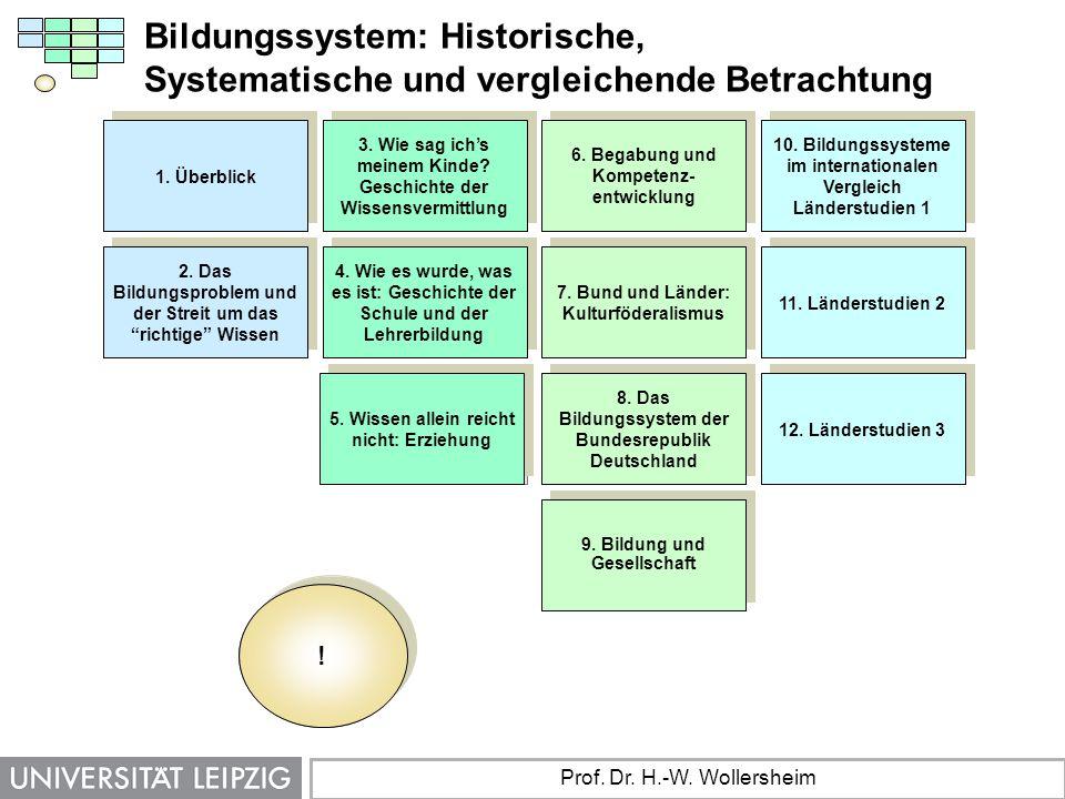 Bildungssystem: Historische,