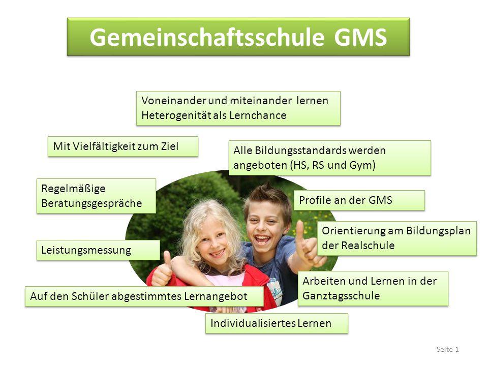 Gemeinschaftsschule GMS
