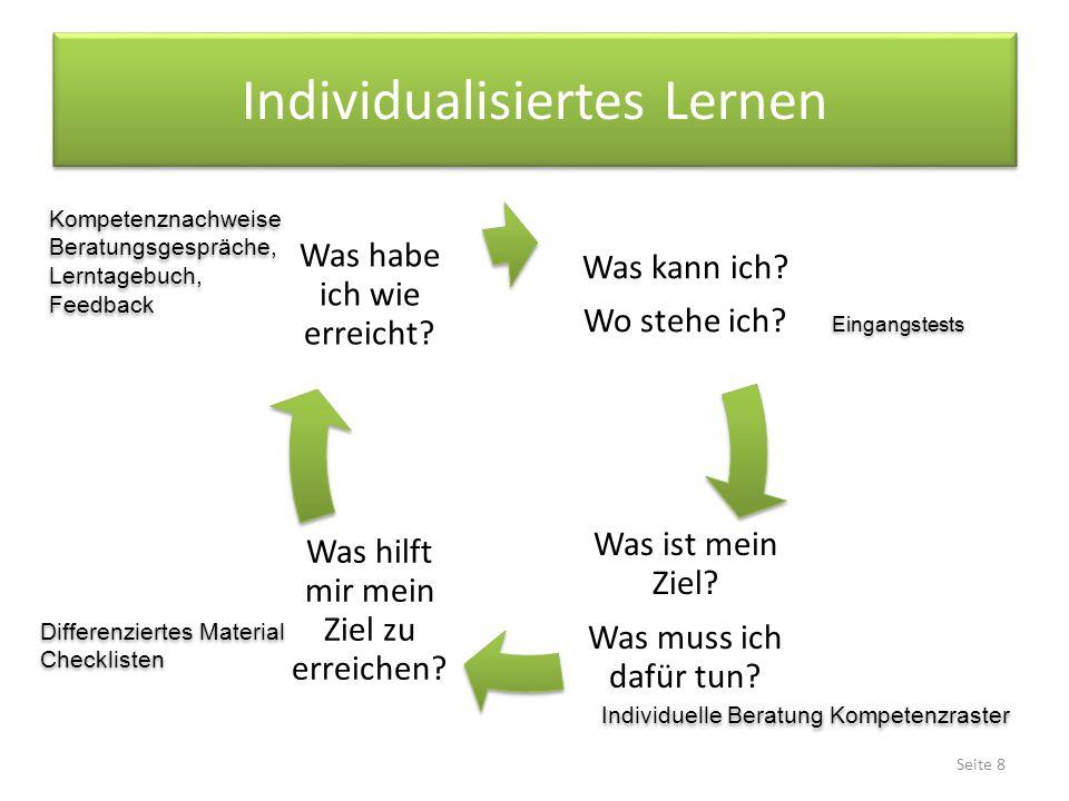 Individualisiertes Lernen