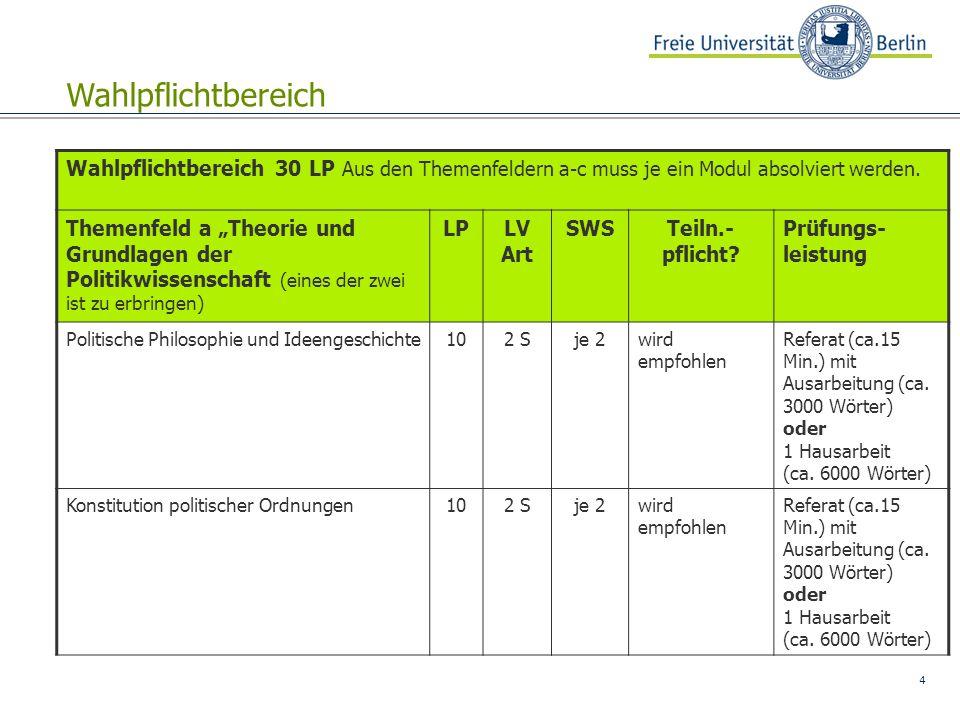 Wahlpflichtbereich Wahlpflichtbereich 30 LP Aus den Themenfeldern a-c muss je ein Modul absolviert werden.