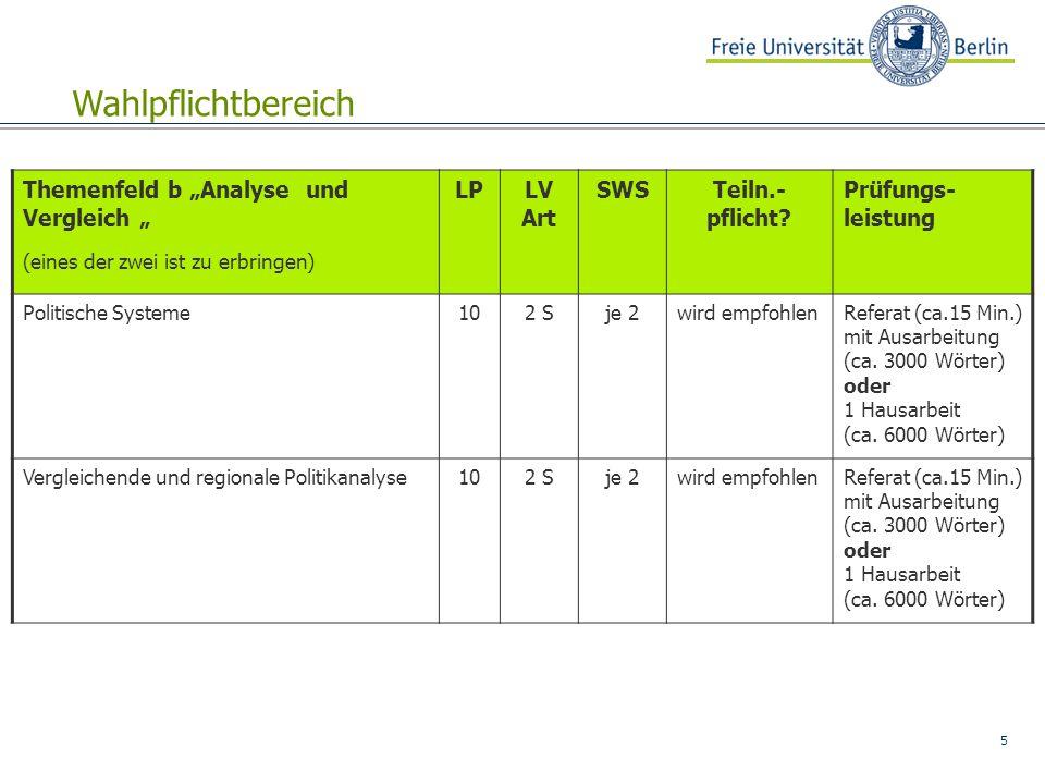 """Wahlpflichtbereich Themenfeld b """"Analyse und Vergleich """" LP LV Art SWS"""