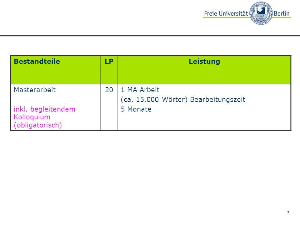 Bestandteile LP. Leistung. Masterarbeit. inkl. begleitendem Kolloquium (obligatorisch) 20. 1 MA-Arbeit.