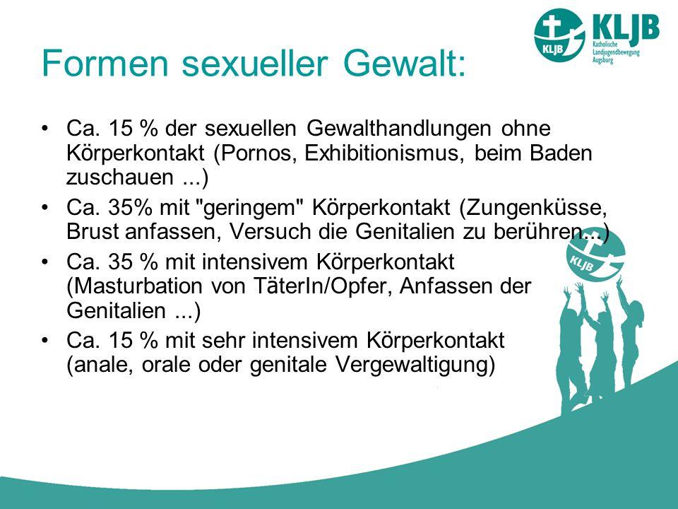 Formen sexueller Gewalt: