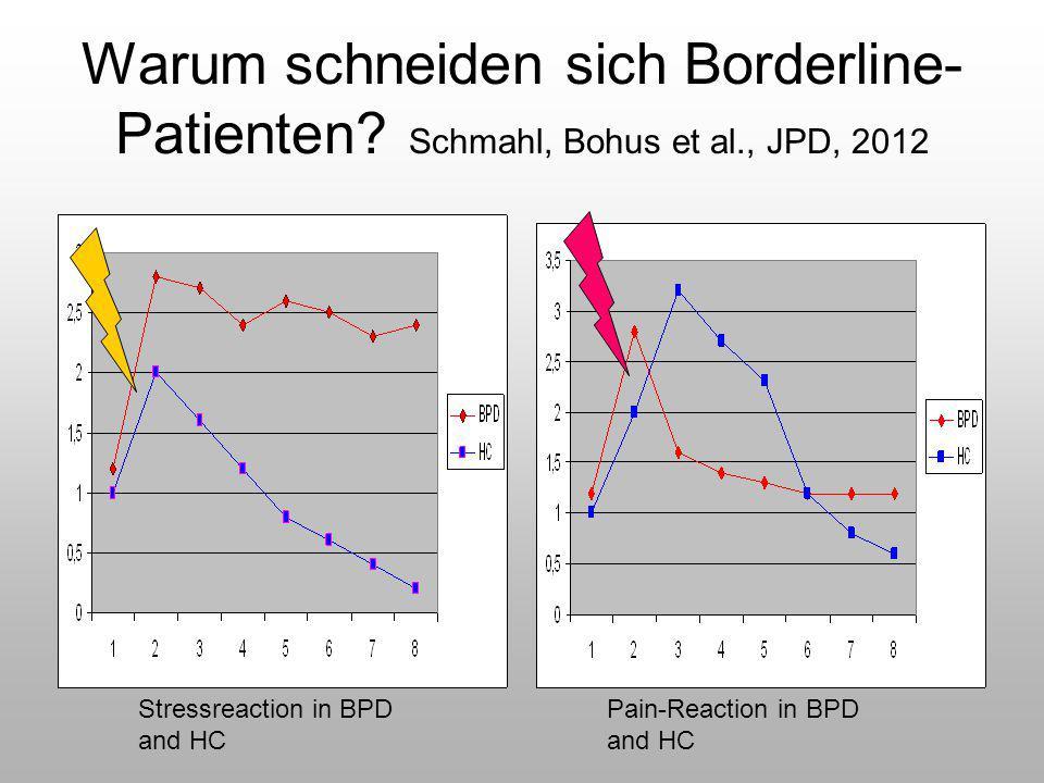 Warum schneiden sich Borderline-Patienten. Schmahl, Bohus et al