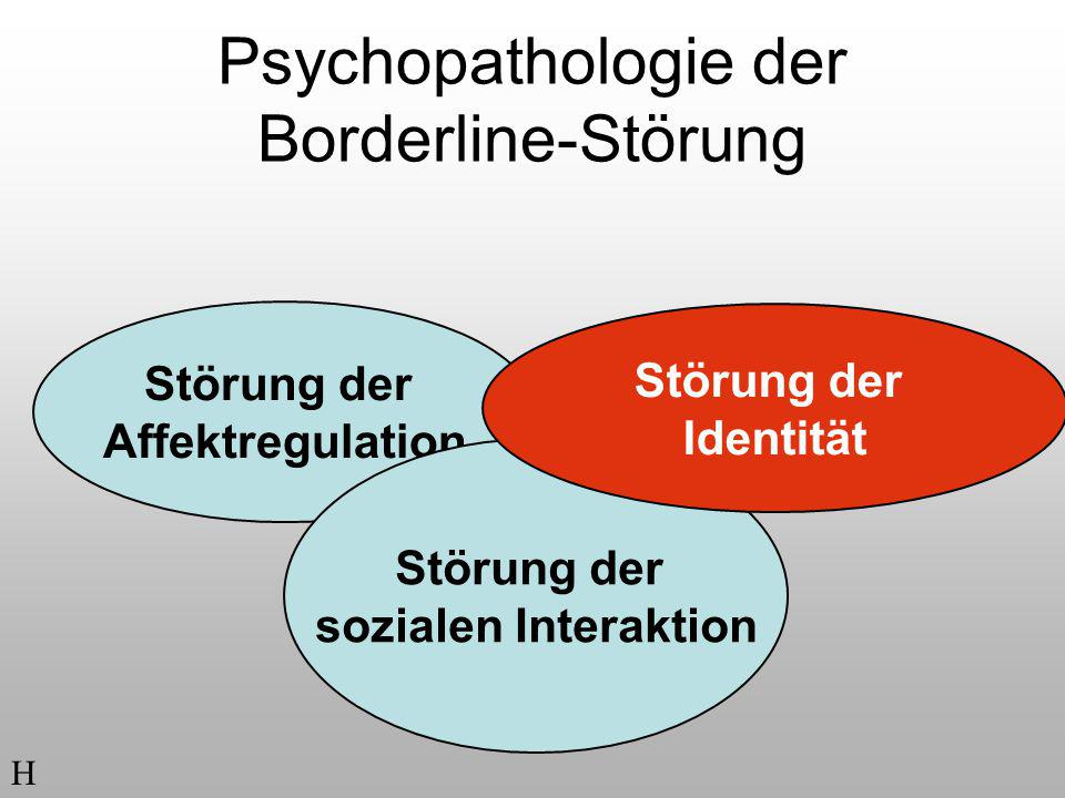 Psychopathologie der Borderline-Störung
