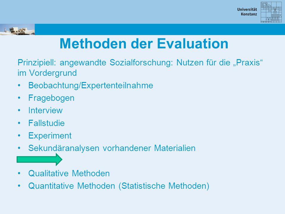 Methoden der Evaluation