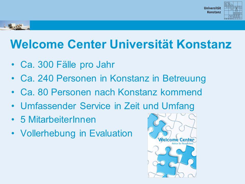 Welcome Center Universität Konstanz