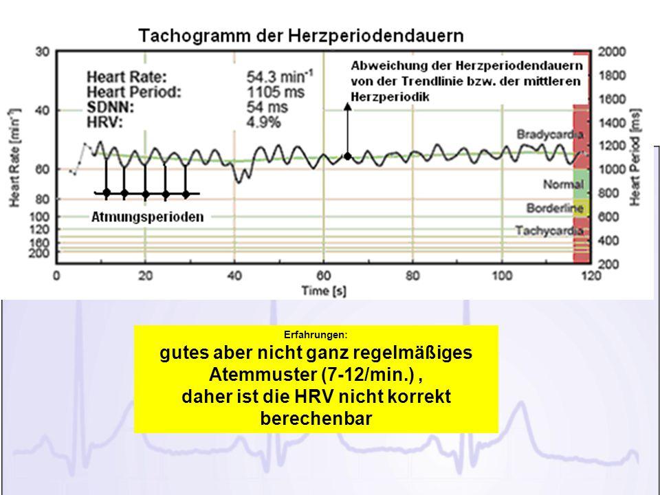gutes aber nicht ganz regelmäßiges Atemmuster (7-12/min.) ,