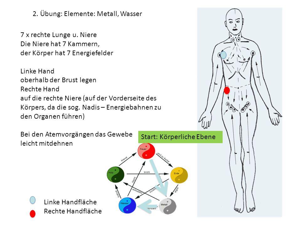 2. Übung: Elemente: Metall, Wasser