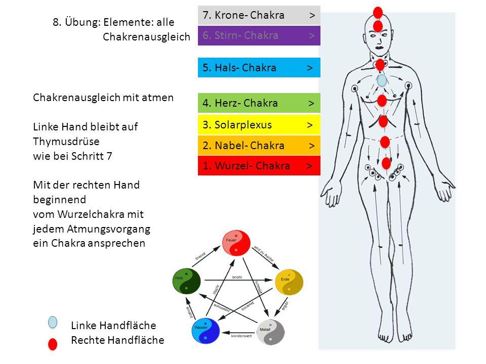 7. Krone- Chakra > 8. Übung: Elemente: alle. Chakrenausgleich. 6. Stirn- Chakra >