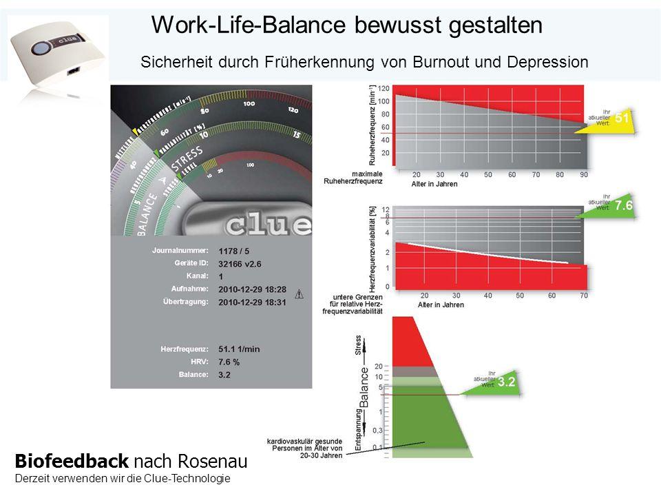 Work-Life-Balance bewusst gestalten
