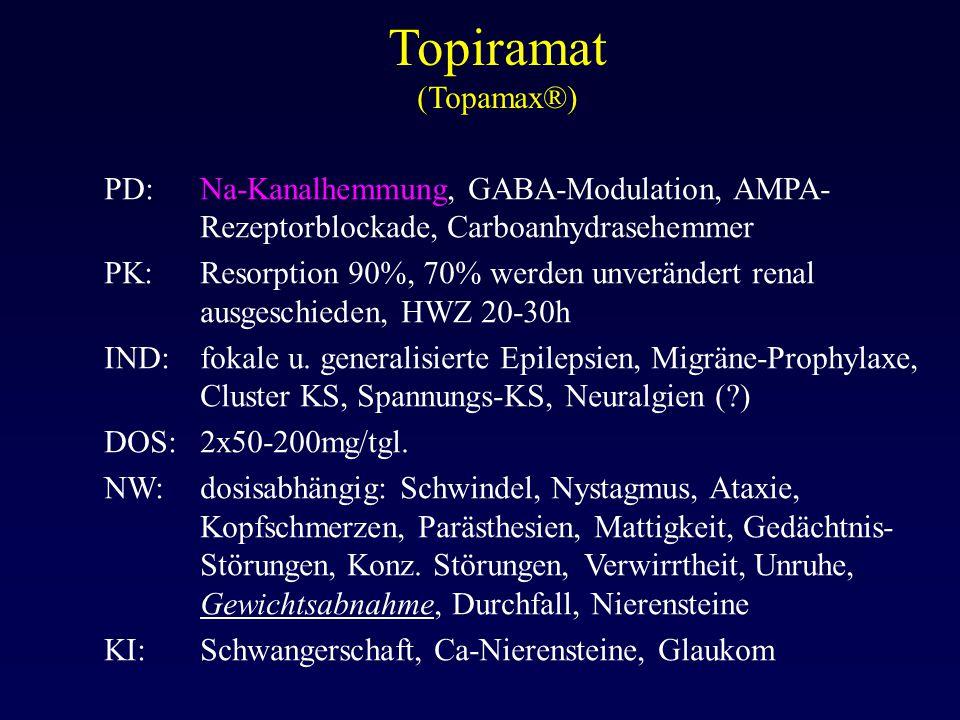 Topiramat (Topamax®) PD: Na-Kanalhemmung, GABA-Modulation, AMPA- Rezeptorblockade, Carboanhydrasehemmer.