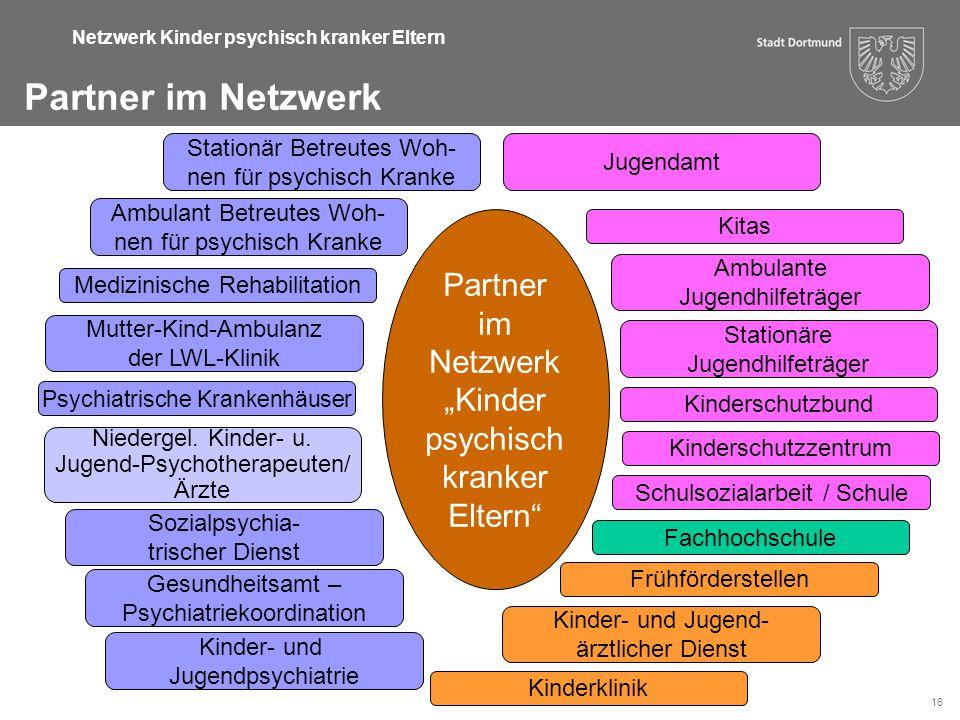 Netzwerk Kinder psychisch kranker Eltern