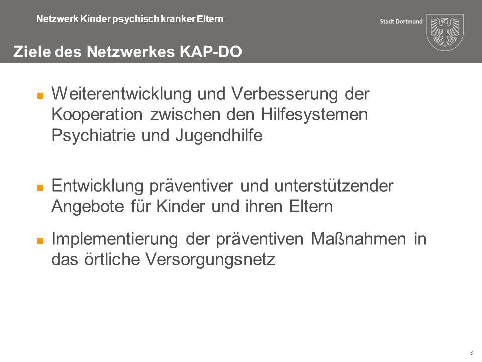 Ziele des Netzwerkes KAP-DO