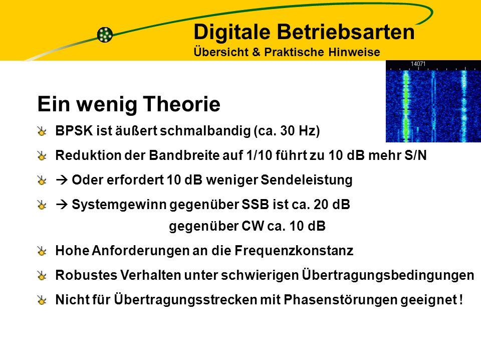 Digitale Betriebsarten Übersicht & Praktische Hinweise