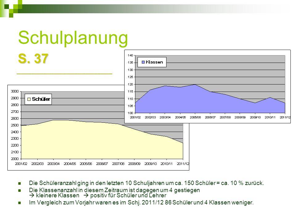 Schulplanung S. 37. Die Schüleranzahl ging in den letzten 10 Schuljahren um ca. 150 Schüler = ca. 10 % zurück.