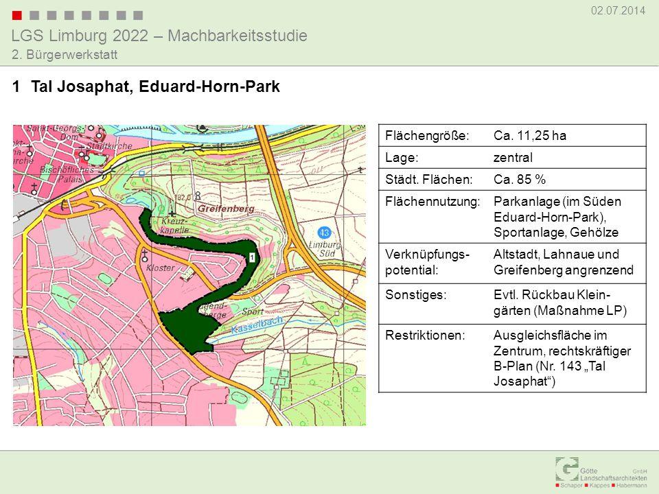 1 Tal Josaphat, Eduard-Horn-Park