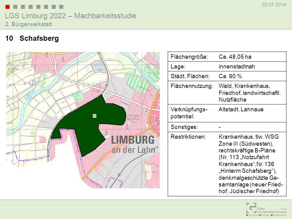 10 Schafsberg Flächengröße: Ca. 48,05 ha Lage: innenstadtnah