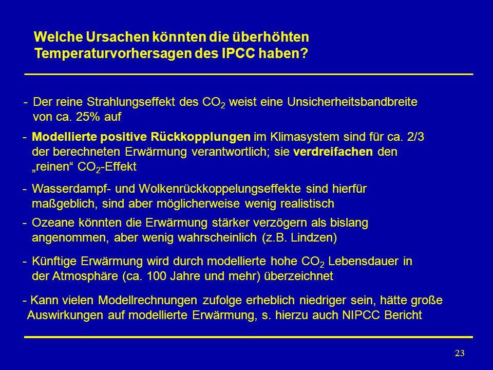 Welche Ursachen könnten die überhöhten Temperaturvorhersagen des IPCC haben