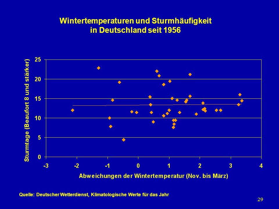 Wintertemperaturen und Sturmhäufigkeit in Deutschland seit 1956