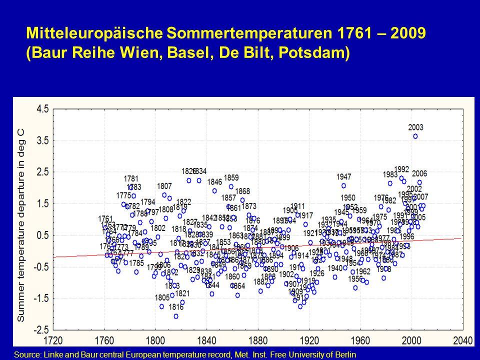 Mitteleuropäische Sommertemperaturen 1761 – 2009 (Baur Reihe Wien, Basel, De Bilt, Potsdam)