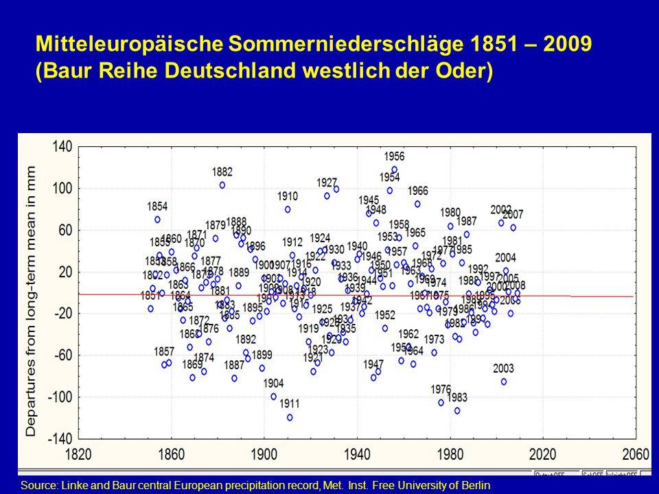 Mitteleuropäische Sommerniederschläge 1851 – 2009 (Baur Reihe Deutschland westlich der Oder)