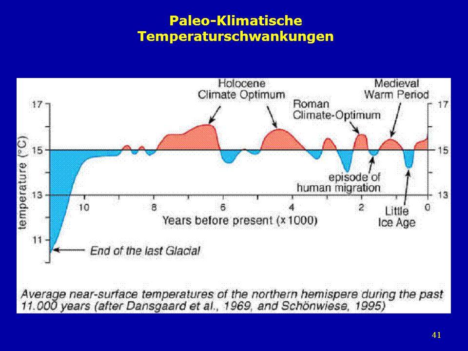 Paleo-Klimatische Temperaturschwankungen