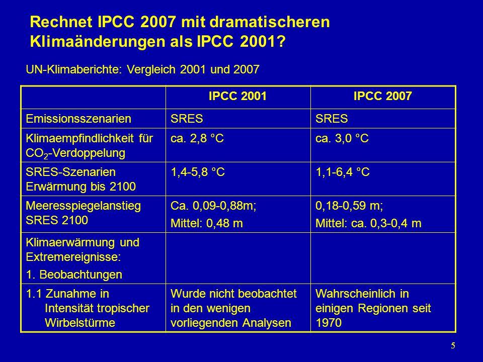 Rechnet IPCC 2007 mit dramatischeren Klimaänderungen als IPCC 2001