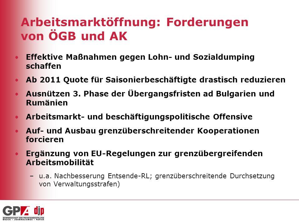 Arbeitsmarktöffnung: Forderungen von ÖGB und AK