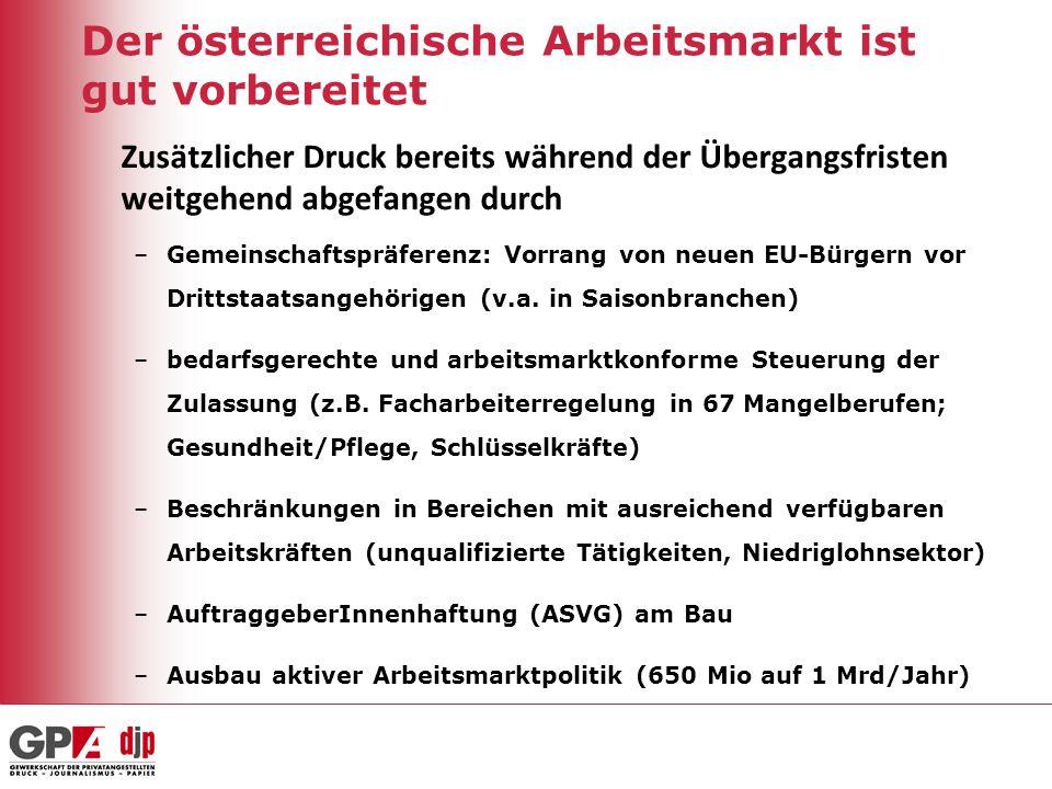Der österreichische Arbeitsmarkt ist gut vorbereitet