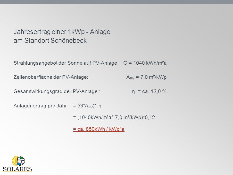 Jahresertrag einer 1kWp - Anlage am Standort Schönebeck