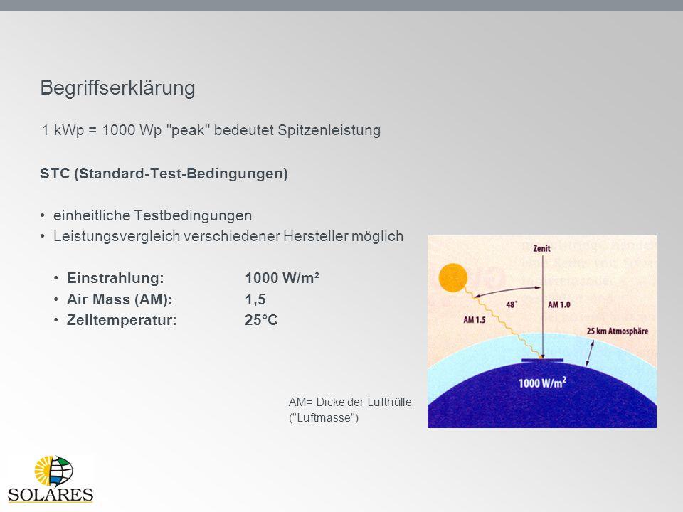 Begriffserklärung 1 kWp = 1000 Wp peak bedeutet Spitzenleistung