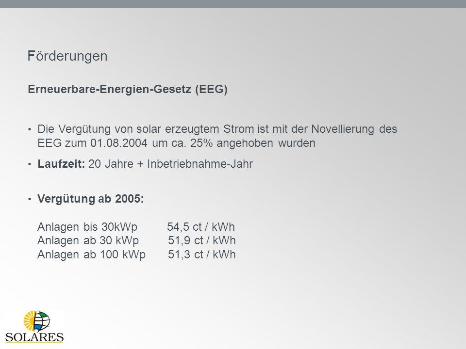 Förderungen Erneuerbare-Energien-Gesetz (EEG)