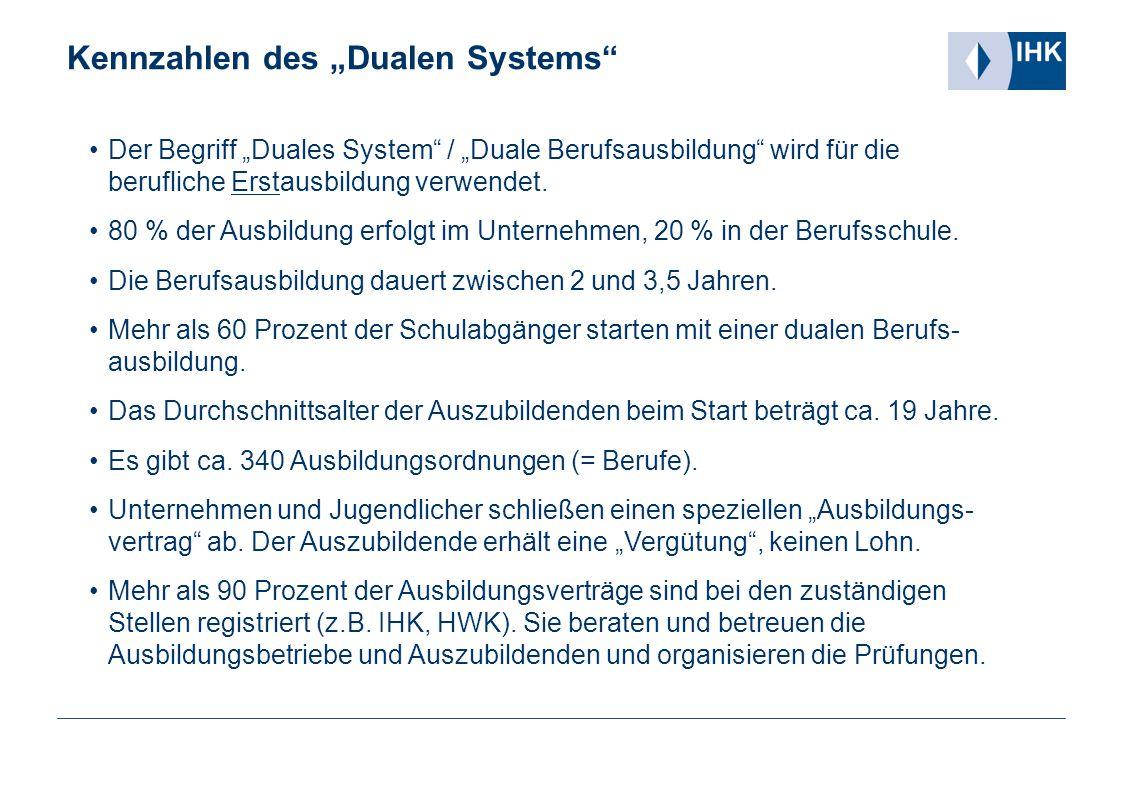 """Kennzahlen des """"Dualen Systems"""