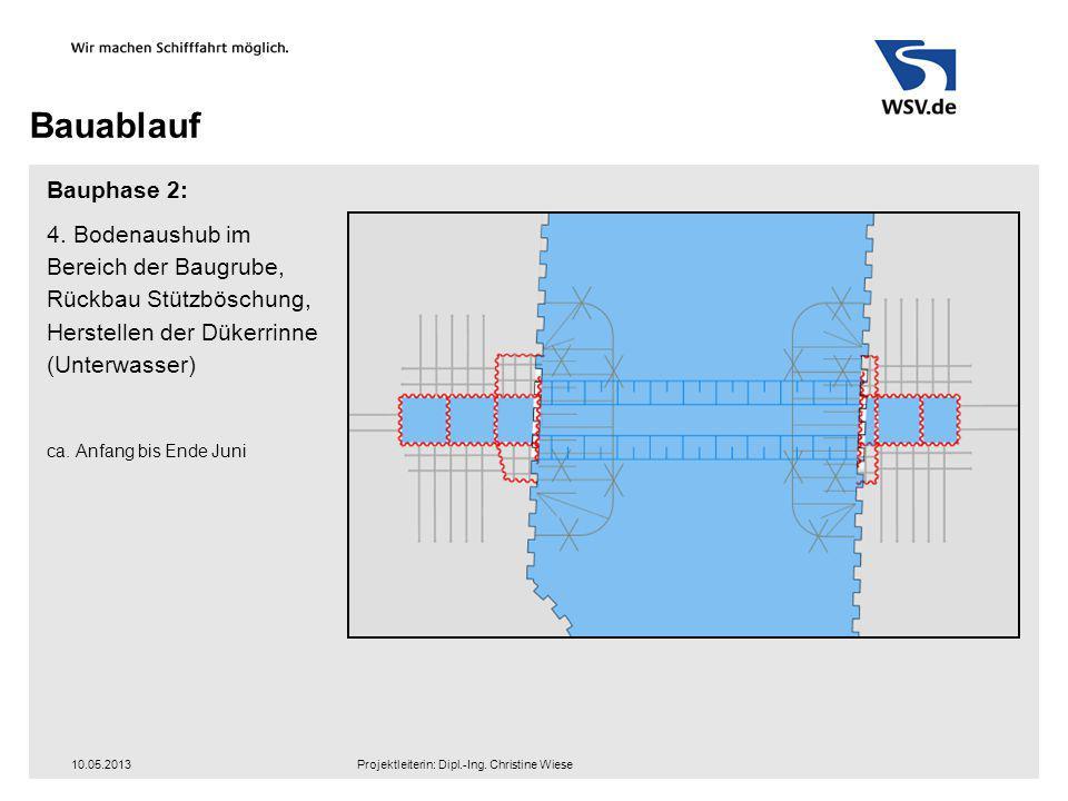 Bauablauf Bauphase 2: 4. Bodenaushub im Bereich der Baugrube, Rückbau Stützböschung, Herstellen der Dükerrinne (Unterwasser)
