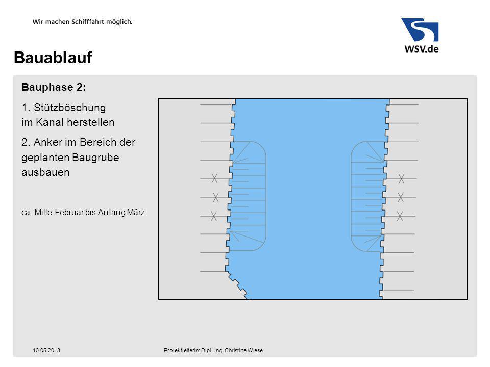 Bauablauf Bauphase 2: 1. Stützböschung im Kanal herstellen