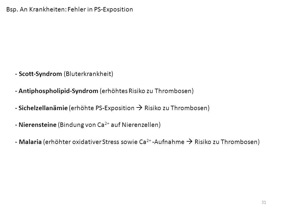 Bsp. An Krankheiten: Fehler in PS-Exposition