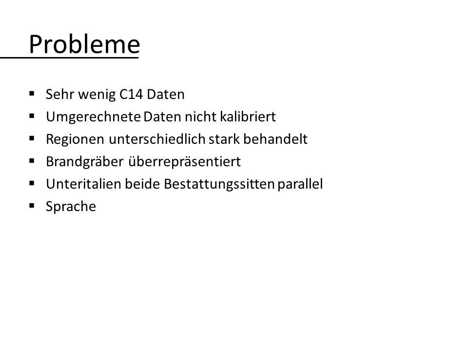 Probleme Sehr wenig C14 Daten Umgerechnete Daten nicht kalibriert