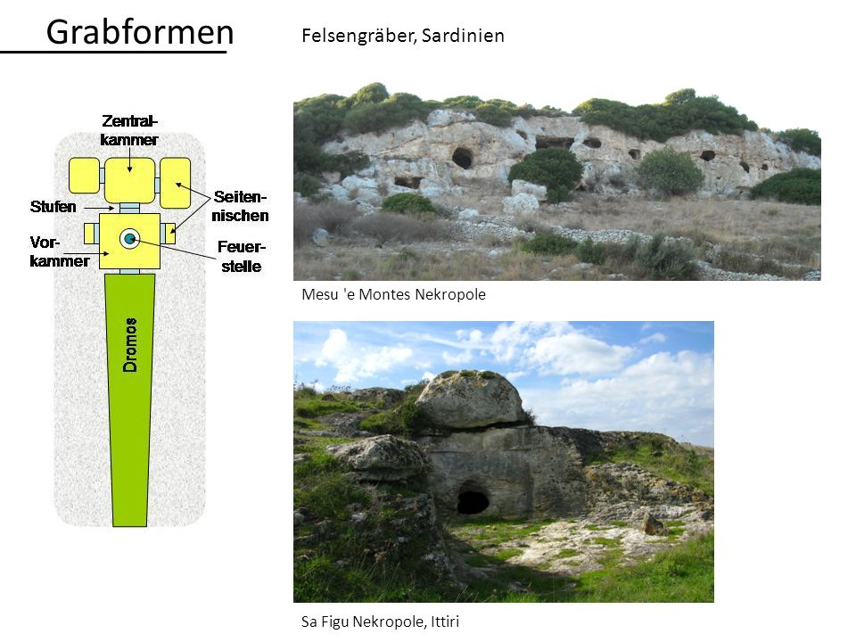 Grabformen Felsengräber, Sardinien Mesu e Montes Nekropole