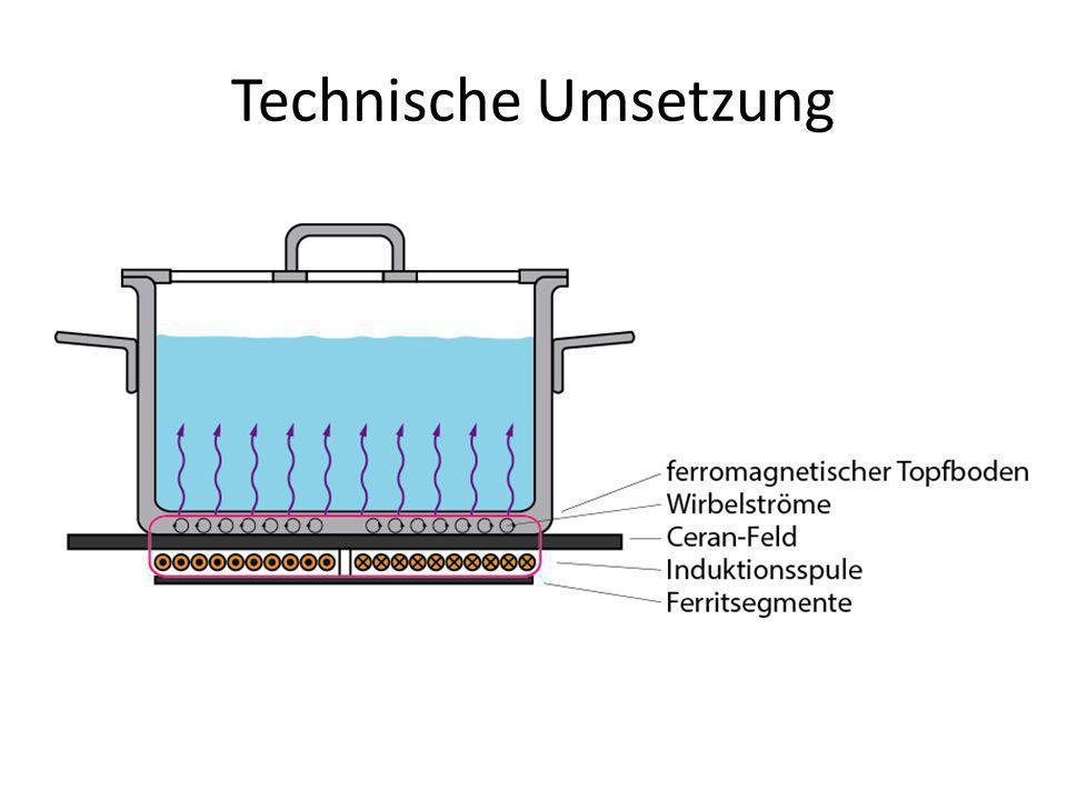 Technische Umsetzung