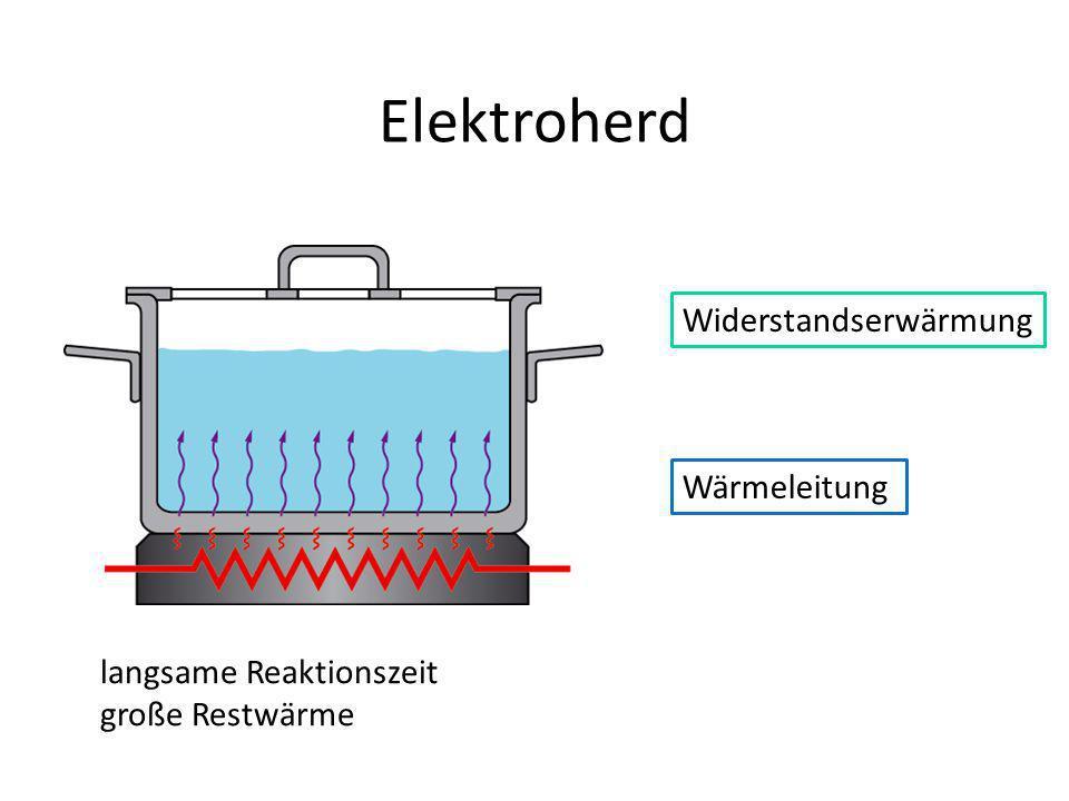 Elektroherd Widerstandserwärmung Wärmeleitung langsame Reaktionszeit