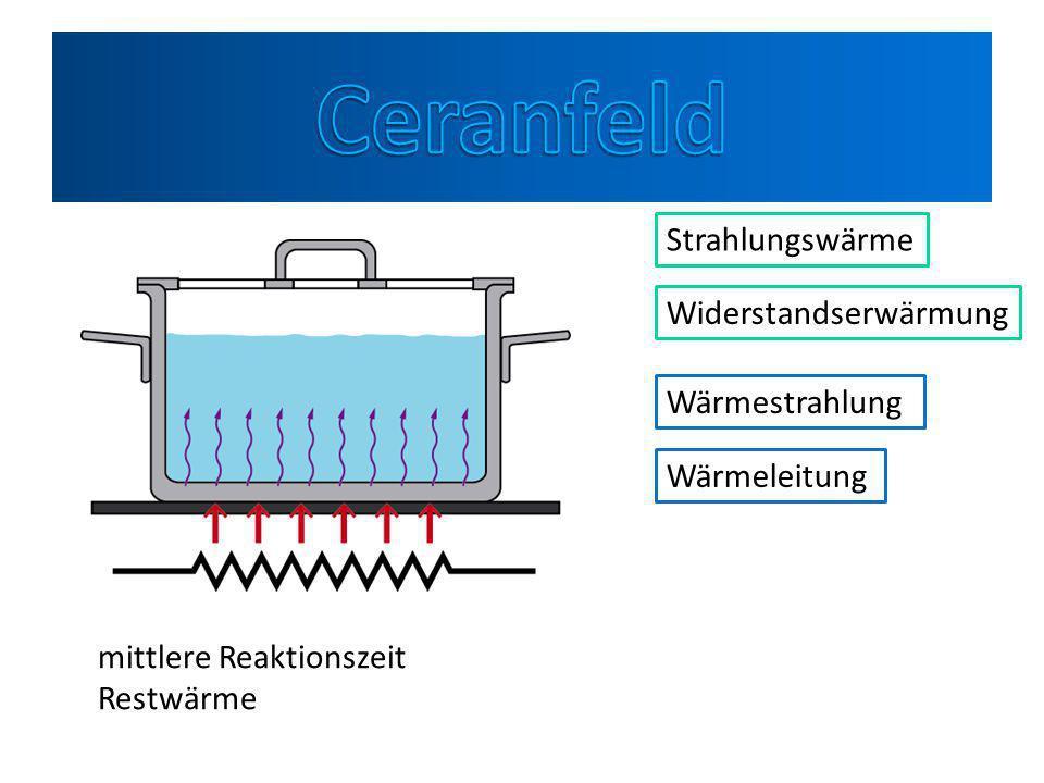 Ceranfeld Strahlungswärme Widerstandserwärmung Wärmestrahlung