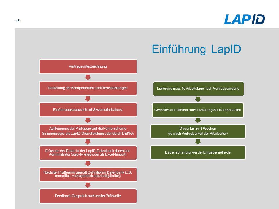Einführung LapID Vertragsunterzeichnung