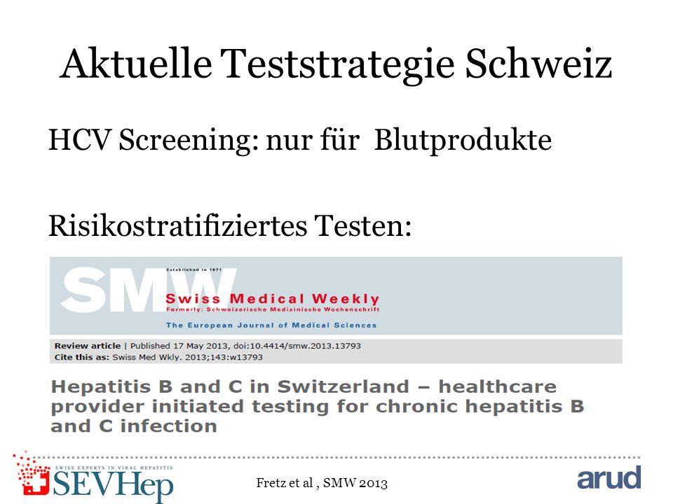Aktuelle Teststrategie Schweiz