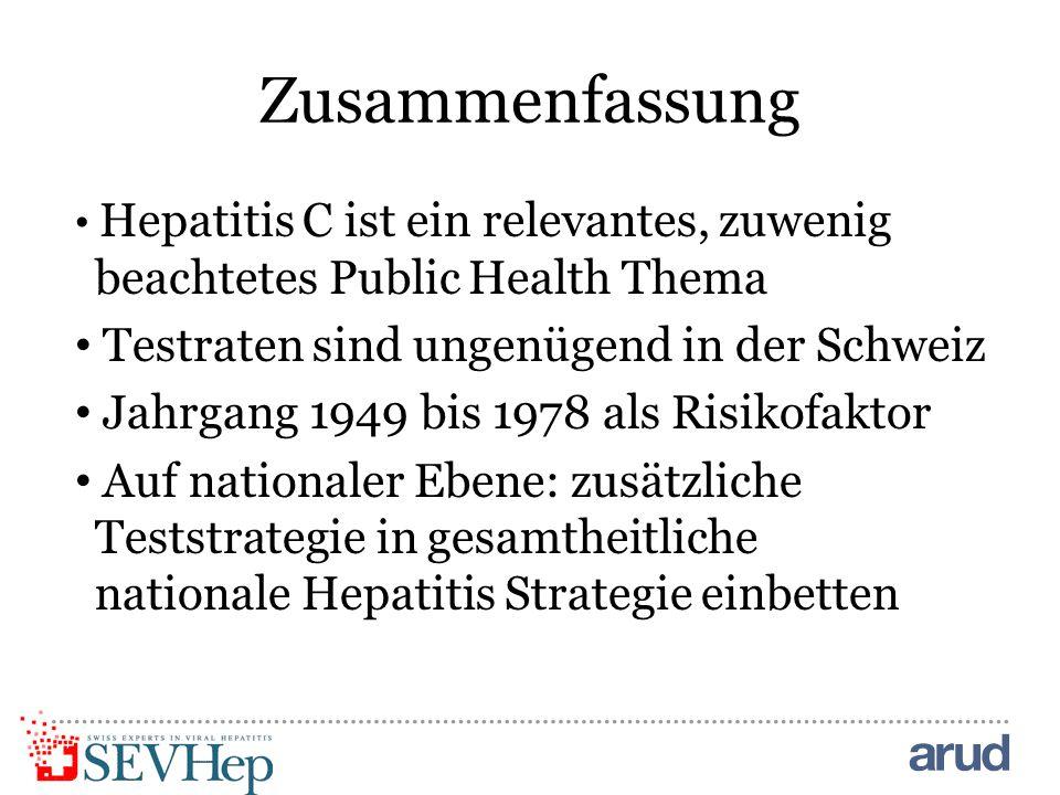 Zusammenfassung Testraten sind ungenügend in der Schweiz