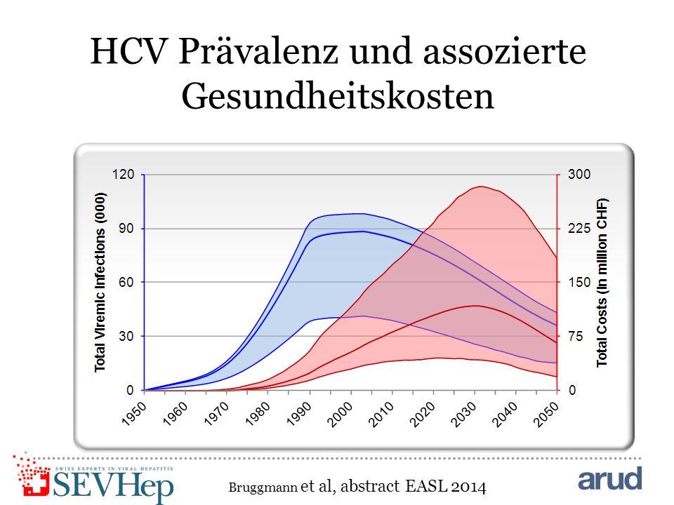 HCV Prävalenz und assozierte Gesundheitskosten