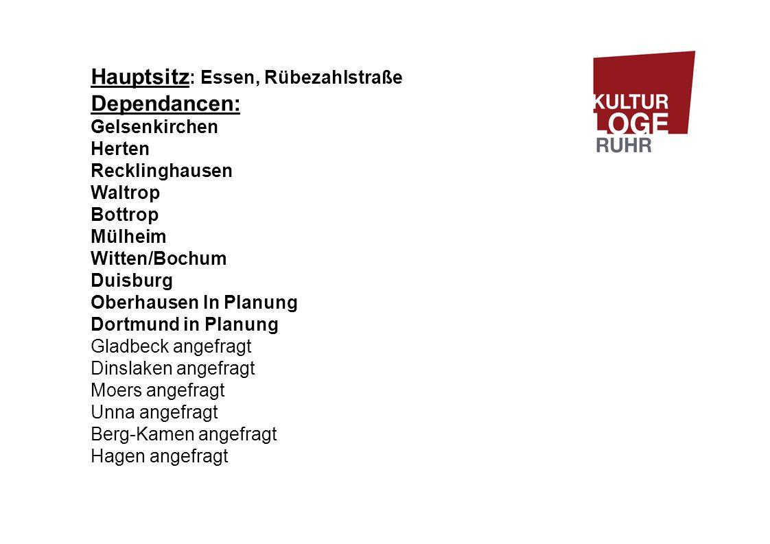 Hauptsitz: Essen, Rübezahlstraße Dependancen: