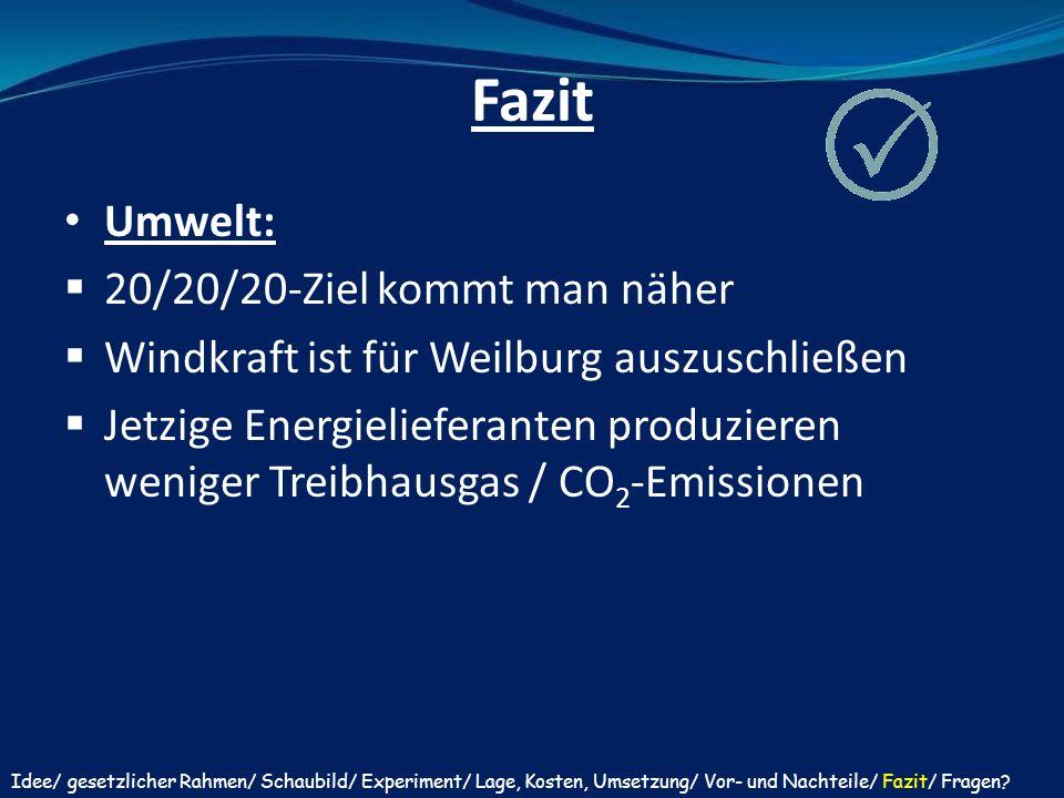Fazit Umwelt: 20/20/20-Ziel kommt man näher