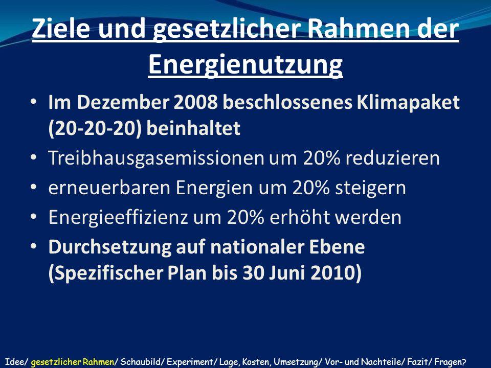 Ziele und gesetzlicher Rahmen der Energienutzung